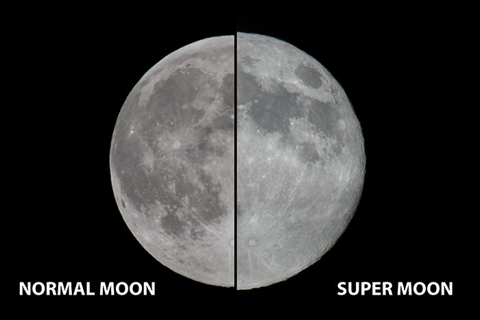 Normal Moon Vs Supermoon Comparison